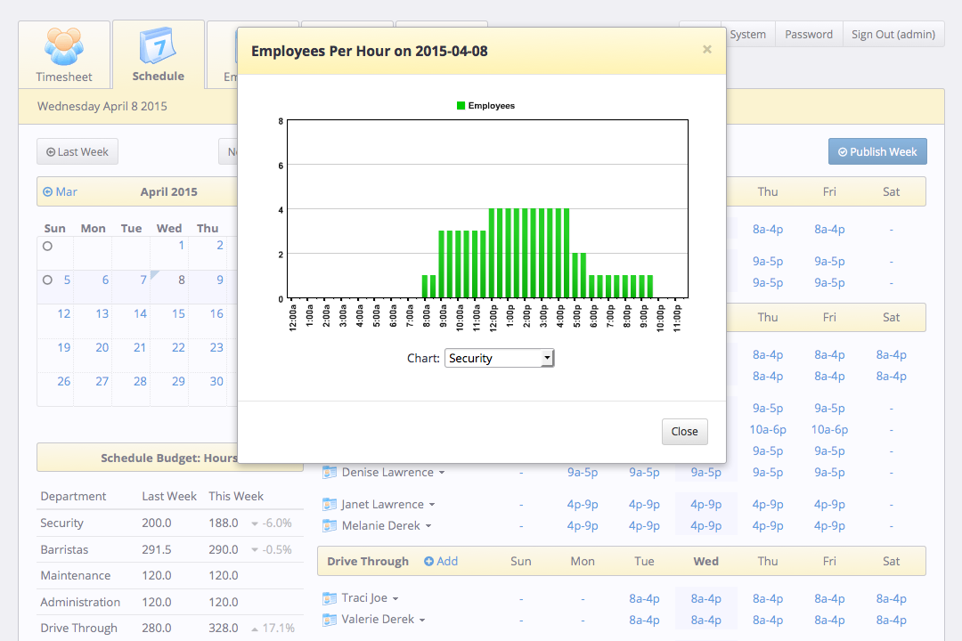 employee staffing schedule software